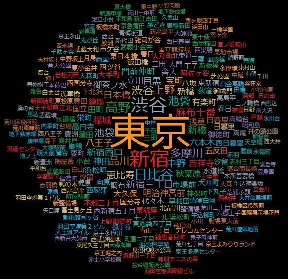 駅名で Wordle