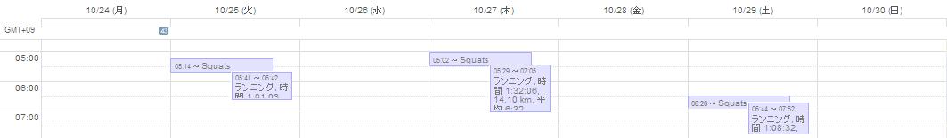 GoogleカレンダーRunemeter