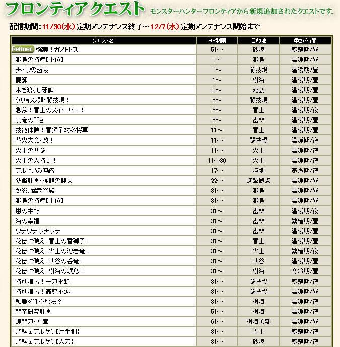 bdcam 2011-11-30 15-29-57-192