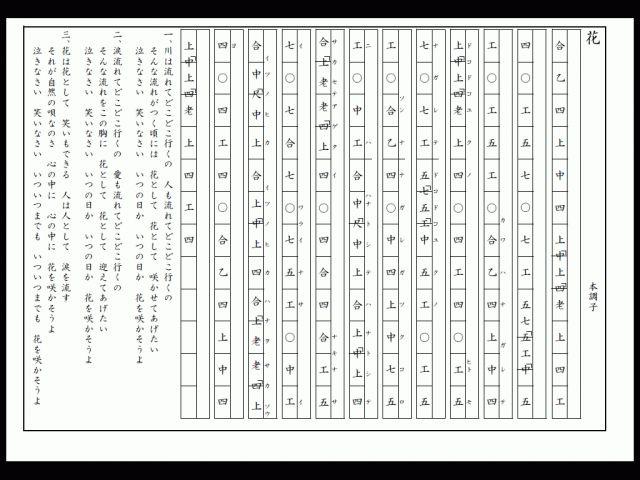 ikesho's blog 工工四電子化計画