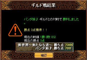 0115Gv結果