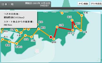 歩数計日本一周