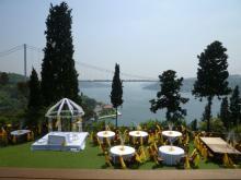 イスタンブール生活のABC