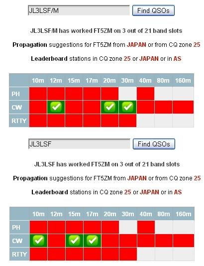 FT5ZM_OnlineLOG_JL3LSF_and_M.jpg