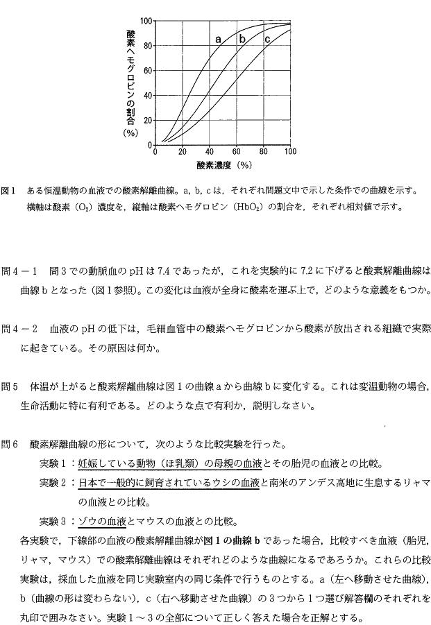 keio_med_2013_bio_q1_2.png