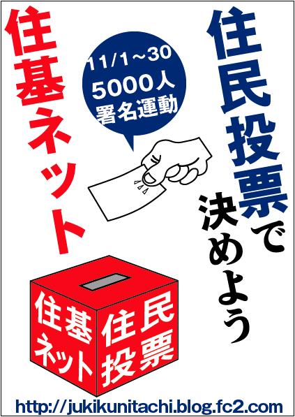 住民投票ボード