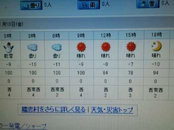 H26.1.9 天気予報