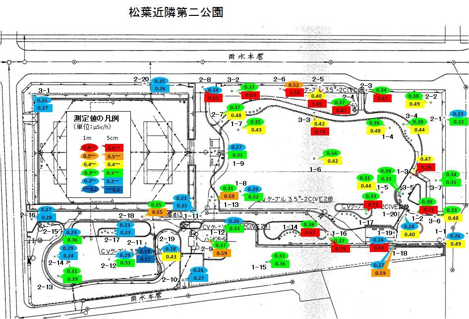 松葉第二近隣公園放射線量マップ