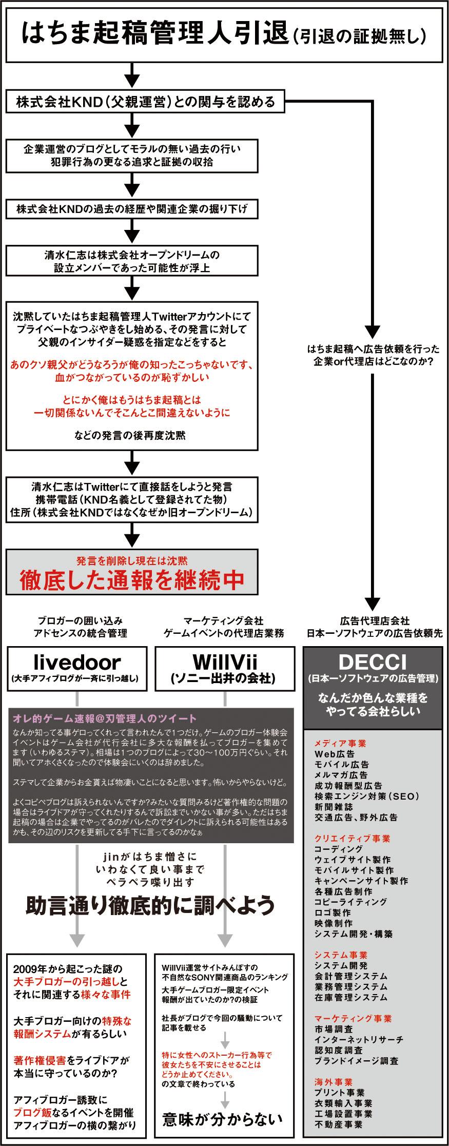 DECCI2.jpg