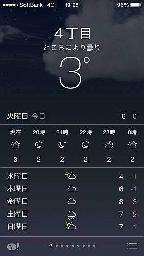 iphone 5 の天気表示