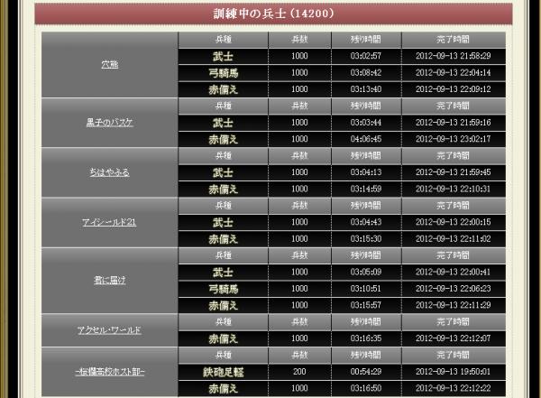 兵力生産中_convert_20120913191223