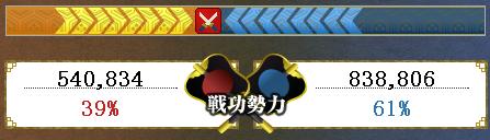 一日目の東西戦