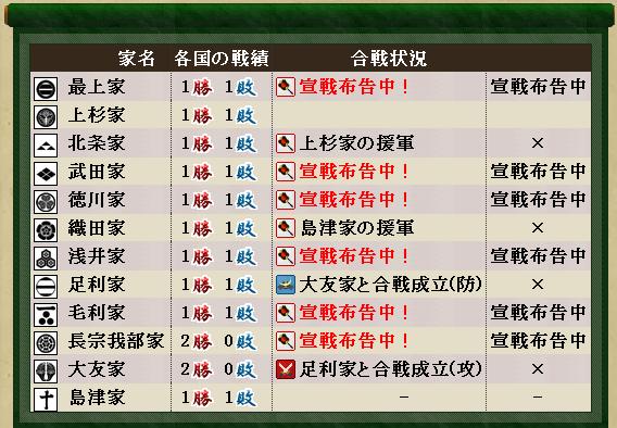大友3連勝