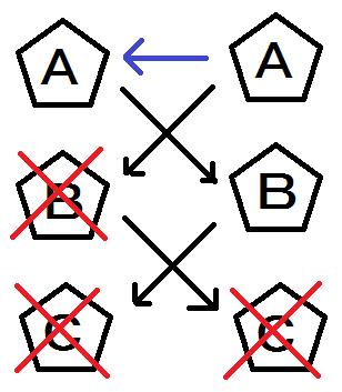 対戦構図2