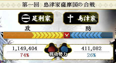戦功勢力2