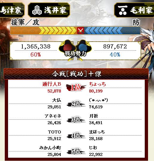 合戦状況3
