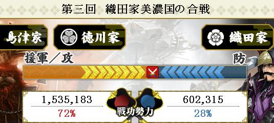 合戦状況4