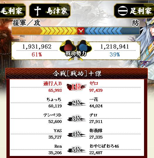 戦功勢力3
