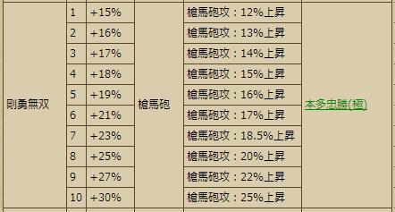 スキル表2