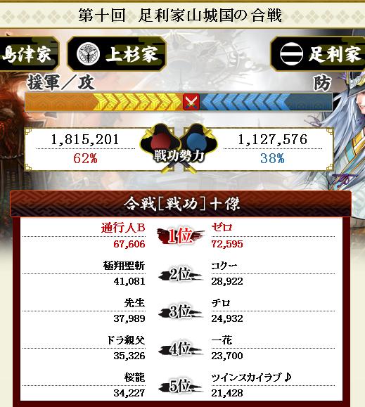 戦功勢力6