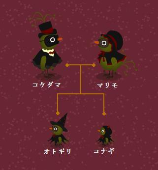 家系図2011秋