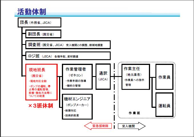 活動体制.JPG