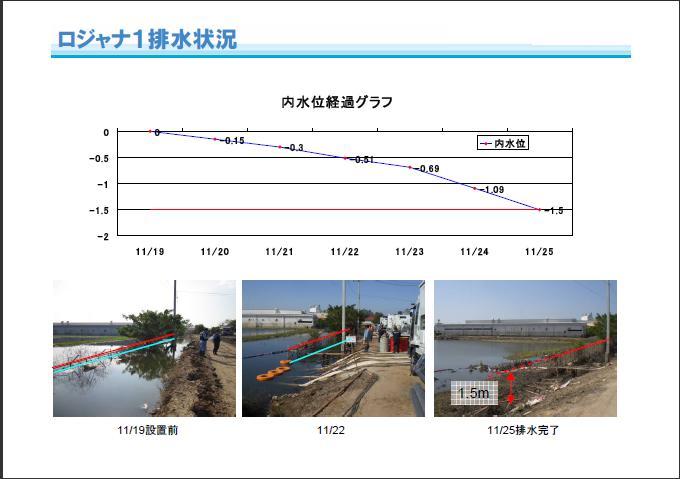 排水状況.JPG