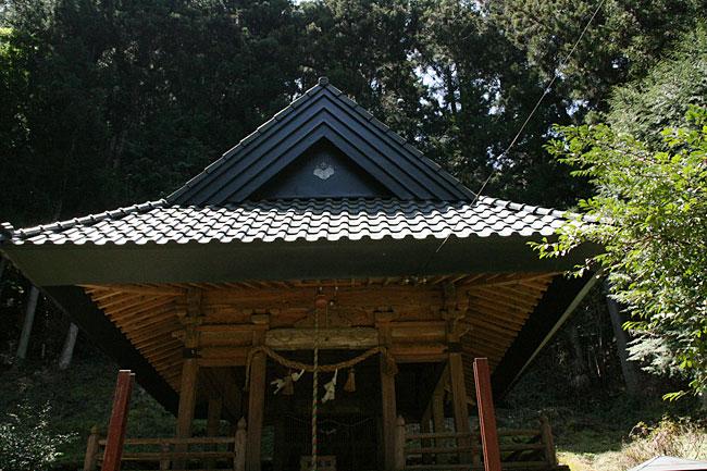 二名・河上神社