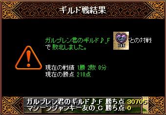 RedStone 12.11.27[09]完敗