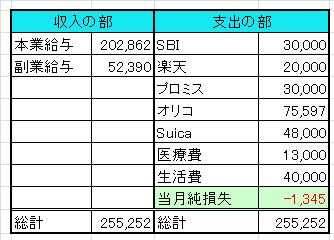 家計簿201401-1
