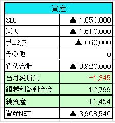 家計簿201401-2