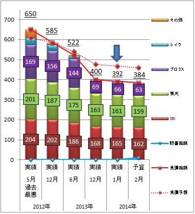 家計簿201401-3