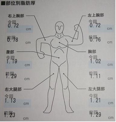 肉体改造140203-2