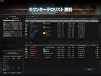 TDM_nobuna yukizakura
