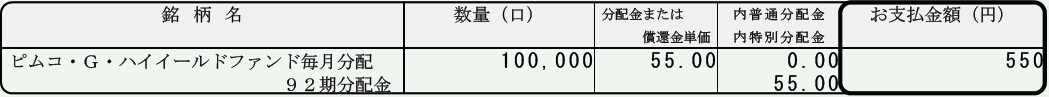 20120608pimco1.jpg