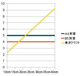 20120624c.jpg