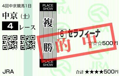 中京4R13番人気
