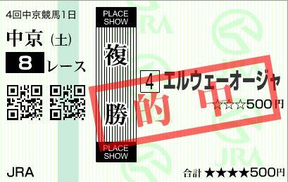 中京8R④12人気