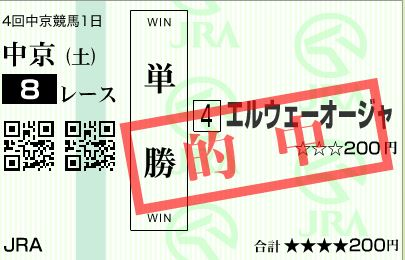 中京8R12人気2