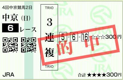 中京6R3連複