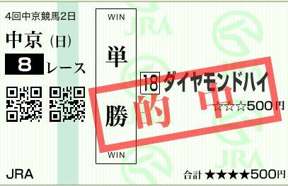 中京8R単勝