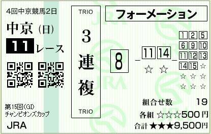 中京11Rはずれ3