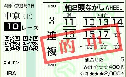 中京10R3連複2