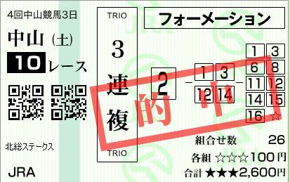 中山10R 3連複