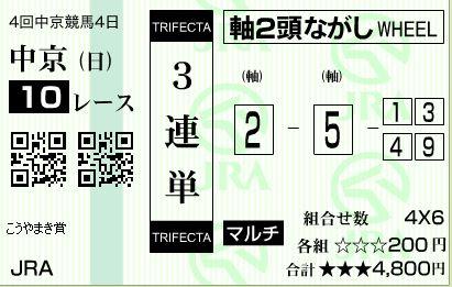 中京10R3連買い間違い