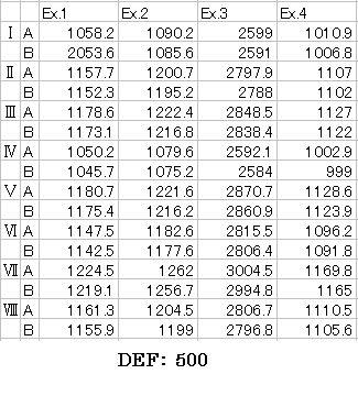 0DEF500.jpg