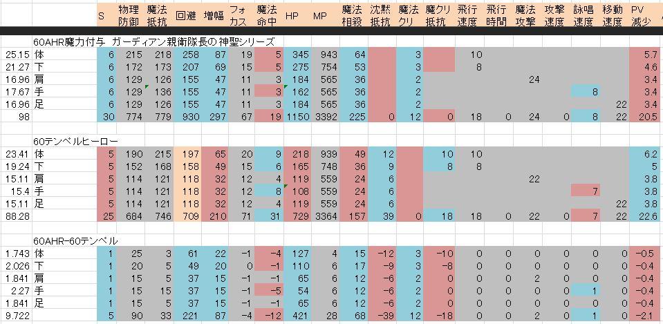 3.0防具比較.JPG
