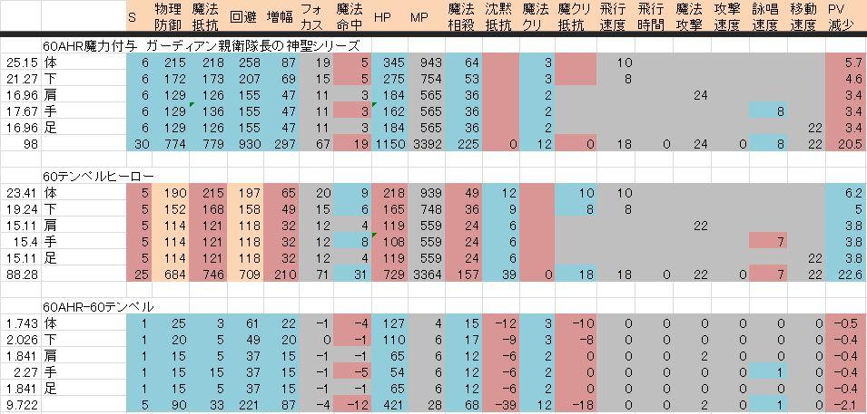 3.0防具比較_修正版.JPG