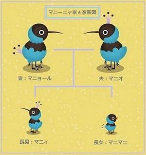 家系図01
