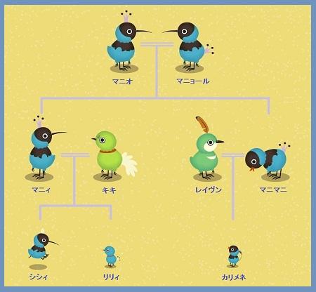 家系図20120324